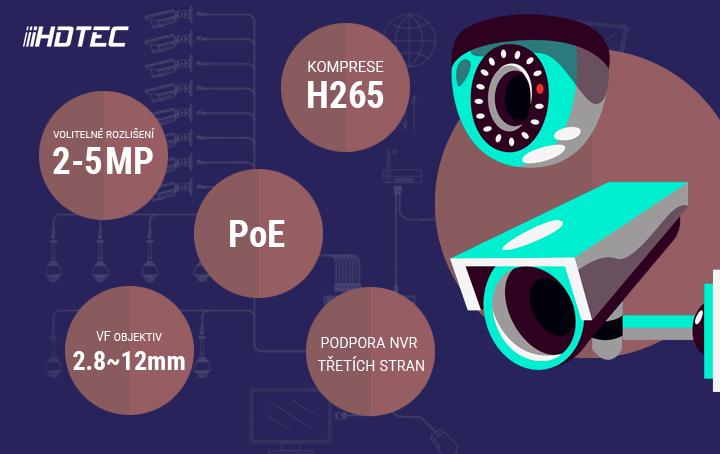 IP kamery HDTEC