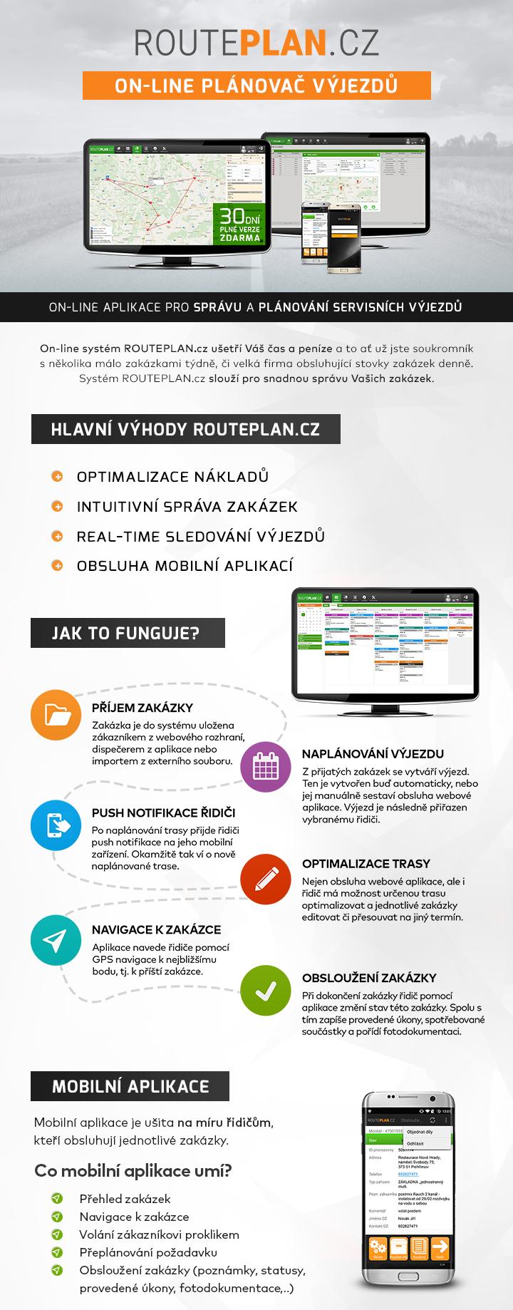 |  On-line plánovač výjezdů Routeplan.cz  |